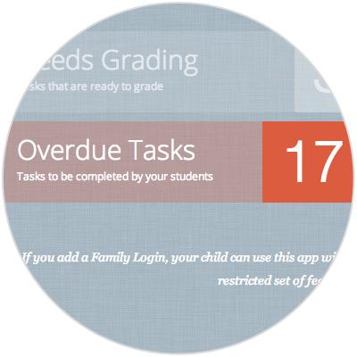 overdue-tasks