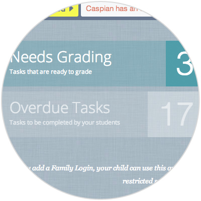 example of tasks that need grading