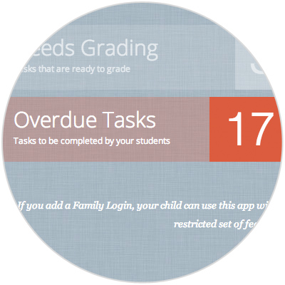 tasks that are overdue